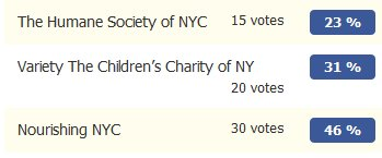 Vote for your Favorite Charity - Toyota of Manhattan's Facebook